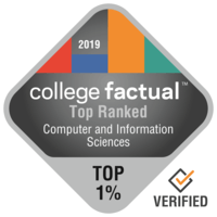 2019 College Factual Computer and Information Sciences Ranking