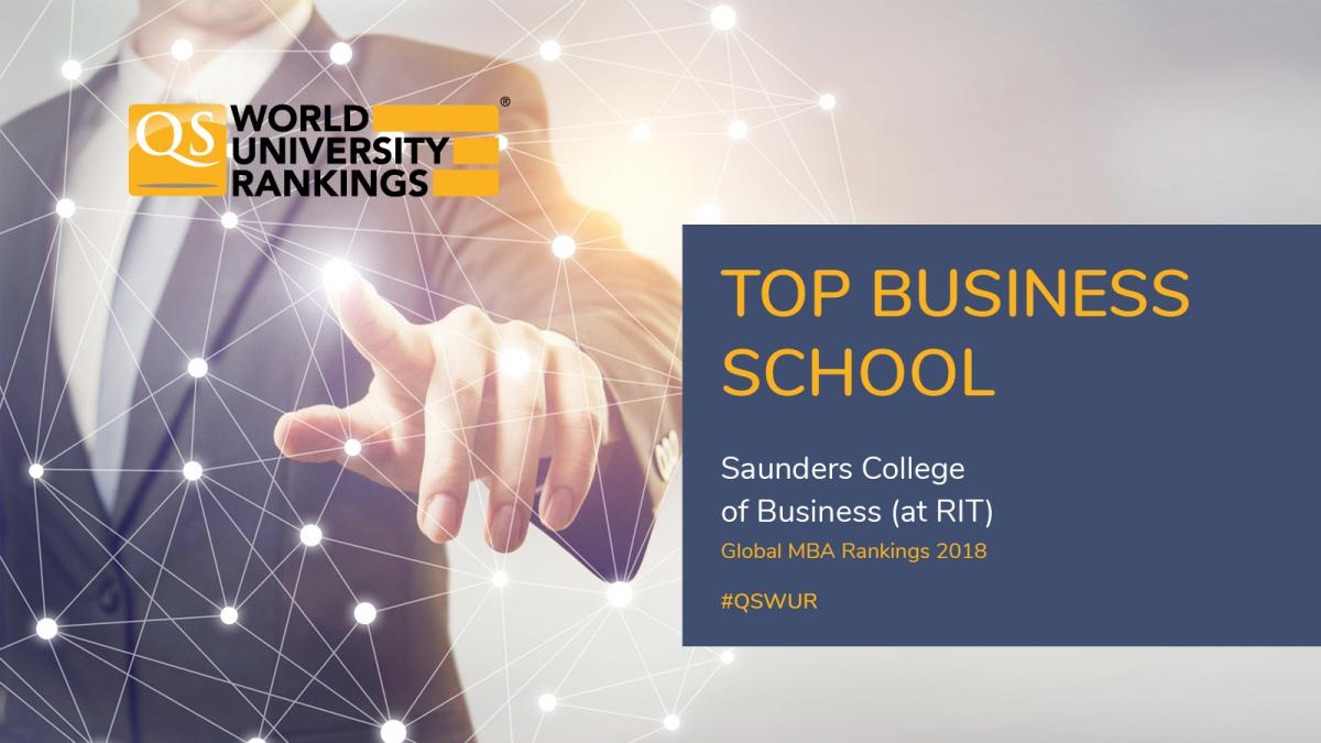 QS World MBA Rankings