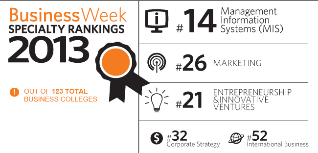 Business Week Rankings 2013