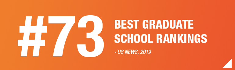 US News, #73 Graduate Programs