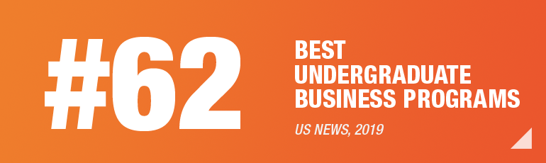 US News and World Report Ranking