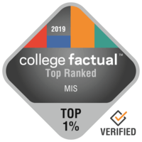 2019 Best Colleges #6 MIS Ranking
