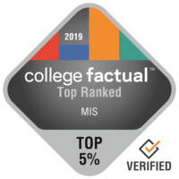 RIT Earns 2019 Top Ranking for MIS Program